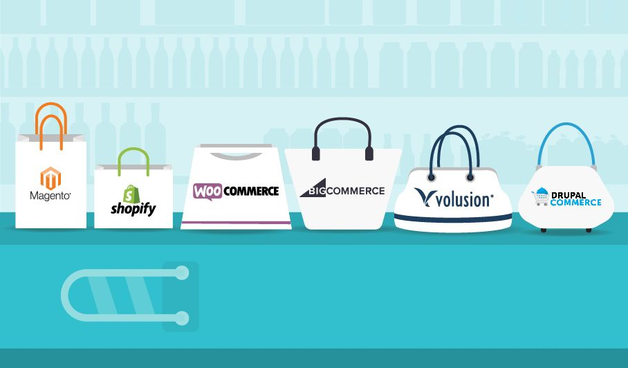 The Best eCommerce Platforms in Australia – Compared (2019)